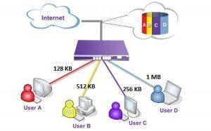 اشتراک گذاری اینترنت